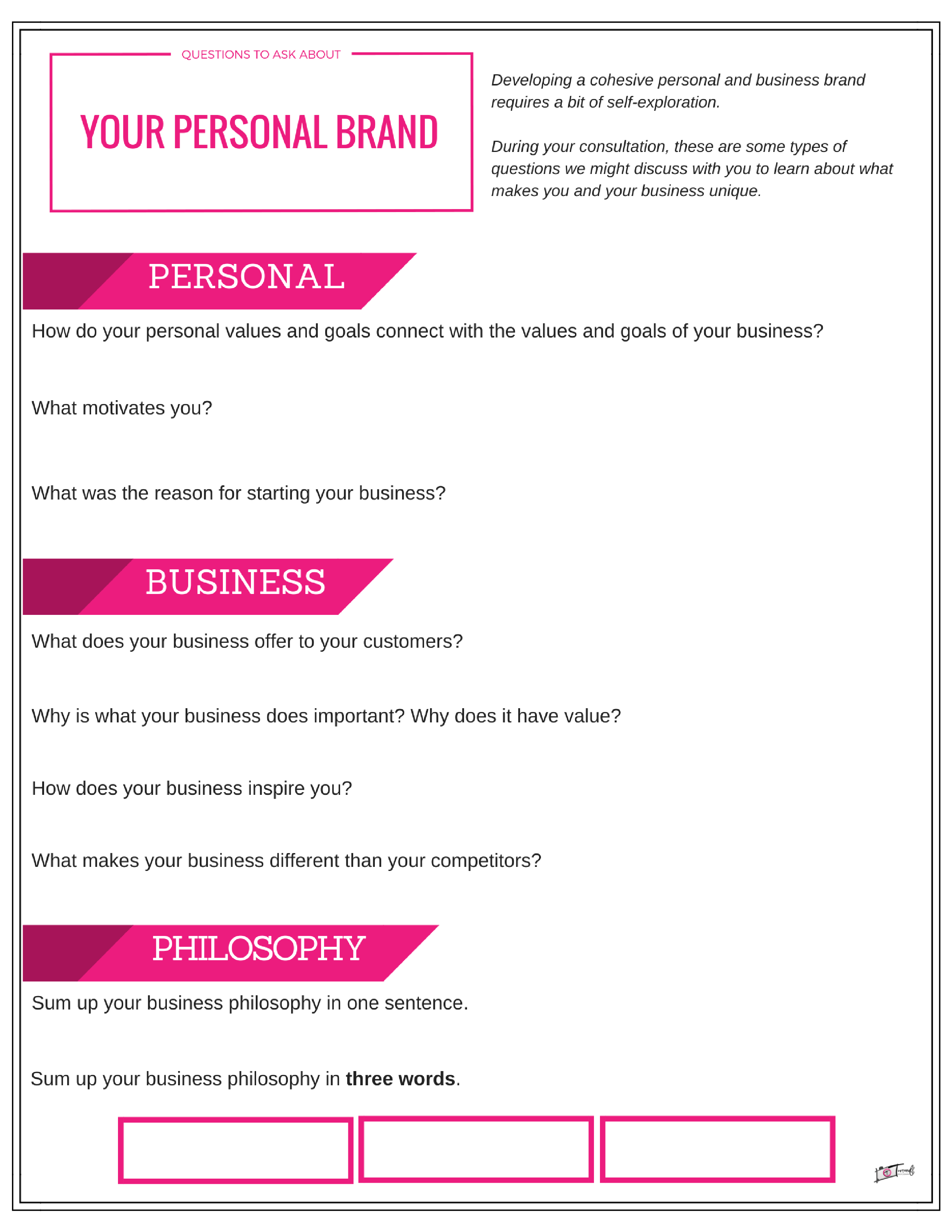 Questions to Ask When Creating Your Personal Brand - Turpenoff