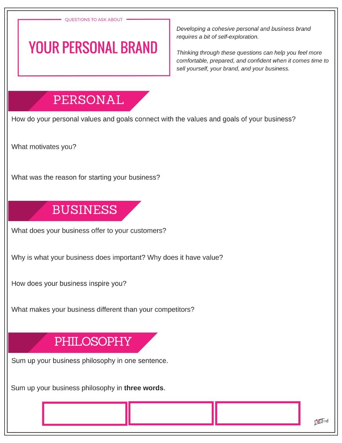 Infographic outlining questions to ask yourself when brainstorming